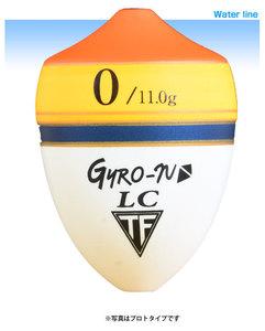 gyro_nlc.jpg
